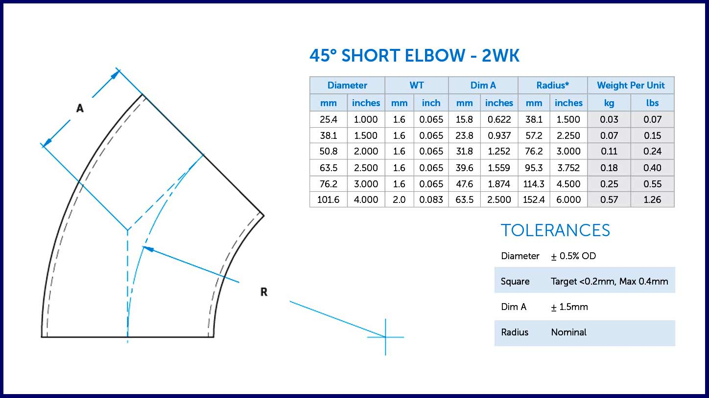 This is a diagram of a short 45 degree elbow from Ultibend
