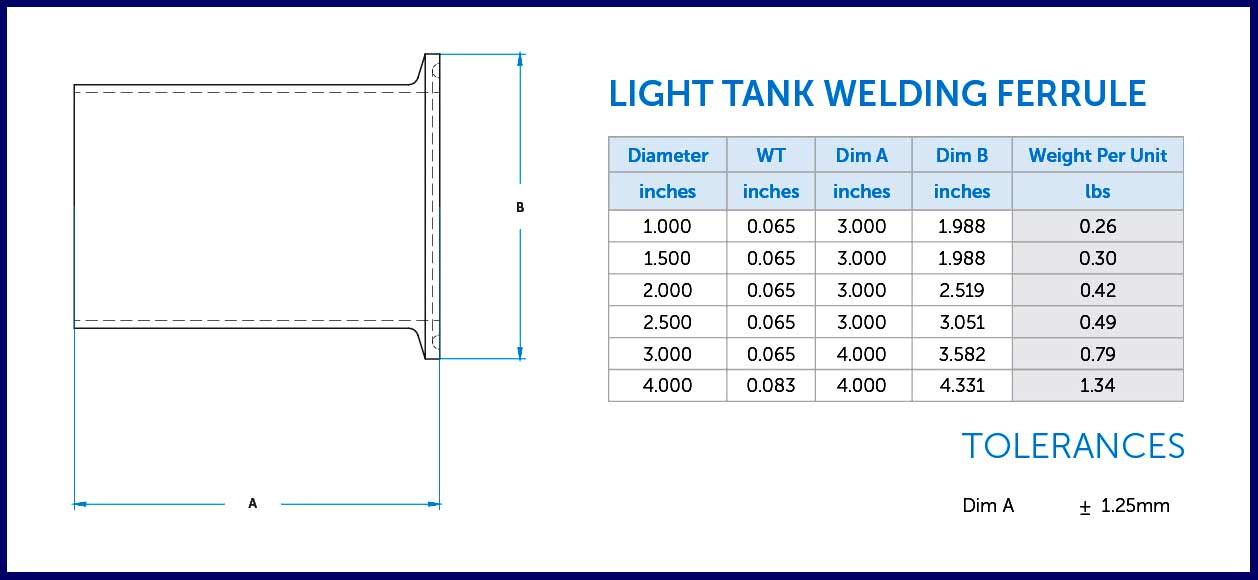 This is a Ultibend diagram of a 2.5 inch tank length butt weld ferrule fitting made of 304 stainless steel